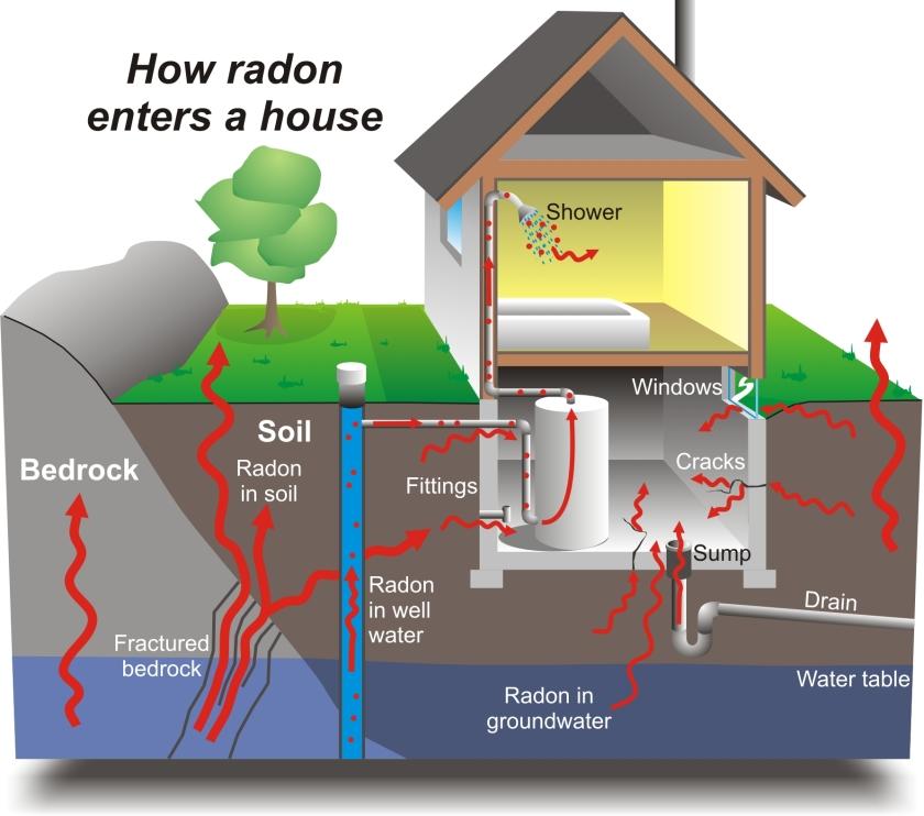 radon_gas-hi-res_eng